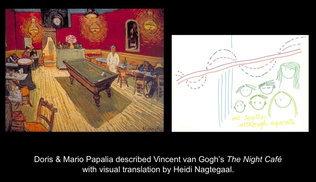 Carmen Papalia, See For Yourself, 2015, Doris & Mario Papalia described Vincent van Gogh's The Night Café with visual translation by Heidi Nagtegaal.